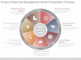 Innovative Product Roles And Management Model Presentation Pictures