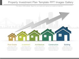 Innovative Property Investment Plan Template Ppt Images Gallery