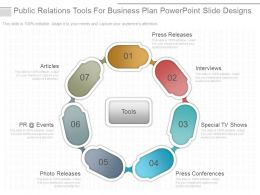 Innovative Public Relations Tools For Business Plan Powerpoint Slide Designs