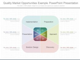 Innovative Quality Market Opportunities Example Powerpoint Presentation