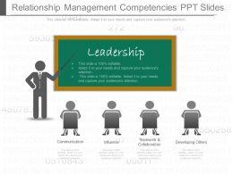 Innovative Relationship Management Competencies Ppt Slides