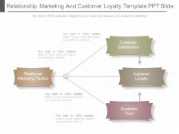 Innovative Relationship Marketing And Customer Loyalty Template Ppt Slide