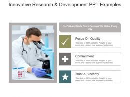 Innovative Research And Development Ppt Examples