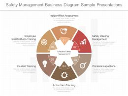 Innovative Safety Management Business Diagram Sample Presentations