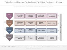 Innovative Sales Account Planning Design Powerpoint Slide Background Picture