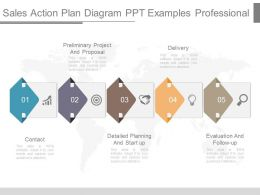 Innovative Sales Action Plan Diagram Ppt Examples Professional