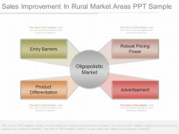 Innovative Sales Improvement In Rural Market Areas Ppt Sample