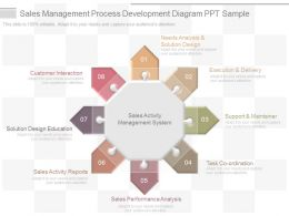 Innovative Sales Management Process Development Diagram Ppt Sample