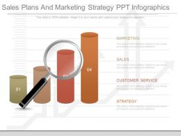 Innovative Sales Plans And Marketing Strategy Ppt Infographics
