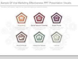 Innovative Sample Of Viral Marketing Effectiveness Ppt Presentation Visuals