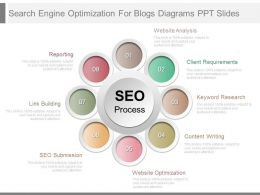 Innovative Search Engine Optimization For Blogs Diagrams Ppt Slides