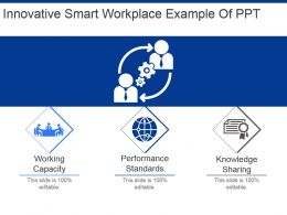 Innovative Smart Workplace Example Of Ppt