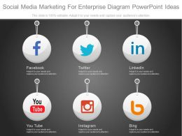 Innovative Social Media Marketing For Enterprise Diagram Powerpoint Ideas