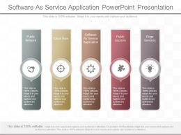 Innovative Software As Service Application Powerpoint Presentation
