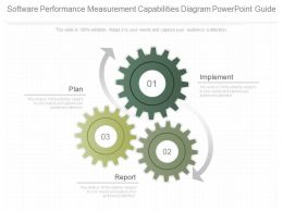 Innovative Software Performance Measurement Capabilities Diagram Powerpoint Guide