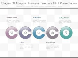 Innovative Stages Of Adoption Process Template Ppt Presentation