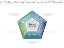 Innovative Strategic Planning Balanced Scorecard Ppt Example