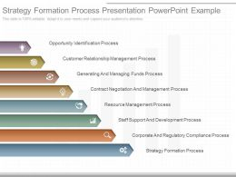 Innovative Strategy Formation Process Presentation Powerpoint Example