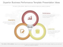 Innovative Superior Business Performance Template Presentation Ideas