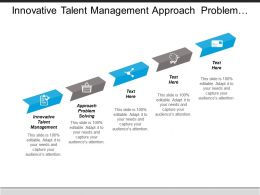 Innovative Talent Management Approach Problem Solving Customer Services Cpb