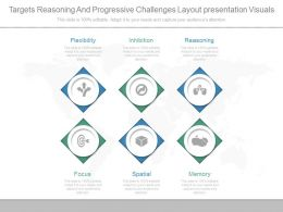Innovative Targets Reasoning And Progressive Challenges Layout Presentation Visuals