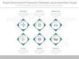 innovative_targets_reasoning_and_progressive_challenges_layout_presentation_visuals_Slide01