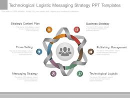 Innovative Technological Logistic Messaging Strategy Ppt Templates