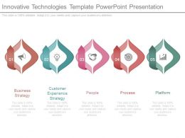 Innovative Technologies Template Powerpoint Presentation