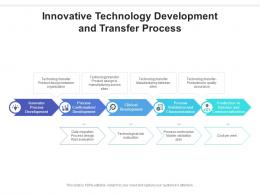 Innovative Technology Development And Transfer Process
