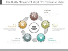 Innovative Total Quality Management Model Ppt Presentation Slides