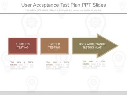 Innovative User Acceptance Test Plan Ppt Slides