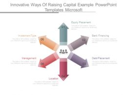 Innovative Ways Of Raising Capital Example Powerpoint Templates Microsoft