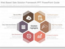 Innovative Web Based Sale Solution Framework Ppt Powerpoint Guide