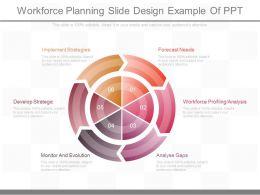 Innovative Workforce Planning Slide Design Example Of Ppt