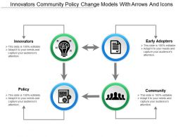 Innovators Community Policy Change Models With Arrows And Icons