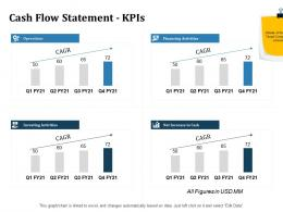 Inorganic Growth Cash Flow Statement Kpis Ppt Powerpoint Presentation Inspiration