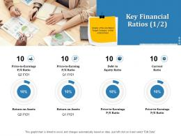 Inorganic Growth Key Financial Ratios Assets Ppt Powerpoint Presentation Infographic