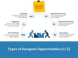 Inorganic Growth Types Of Inorganic Opportunities Acquisition Ppt Powerpoint Influencers