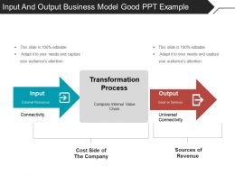 Input And Output Business Model Good Ppt Example