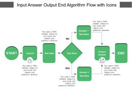 Input Answer Output End Algorithm Flow With Icons