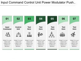 Input Command Control Unit Power Modulator Push Button