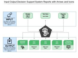 Input Output Decision Support System Reports With Arrows And Icons