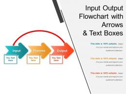 Input Output Flowchart With Arrows And Text Boxes