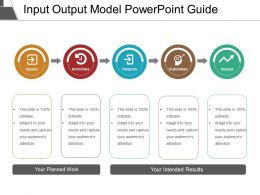 Input Output Model Powerpoint Guide