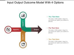 Input Output Outcome Model With 4 Options