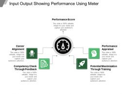 Input Output Showing Performance Using Meter