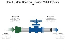 Input Output Showing Pipeline With Elements