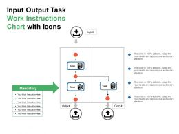Input Output Task Work Instructions Chart With Icons