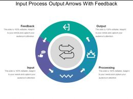Input Process Output Arrows With Feedback