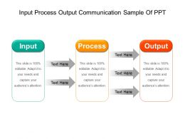 Input Process Output Communication Sample Of Ppt